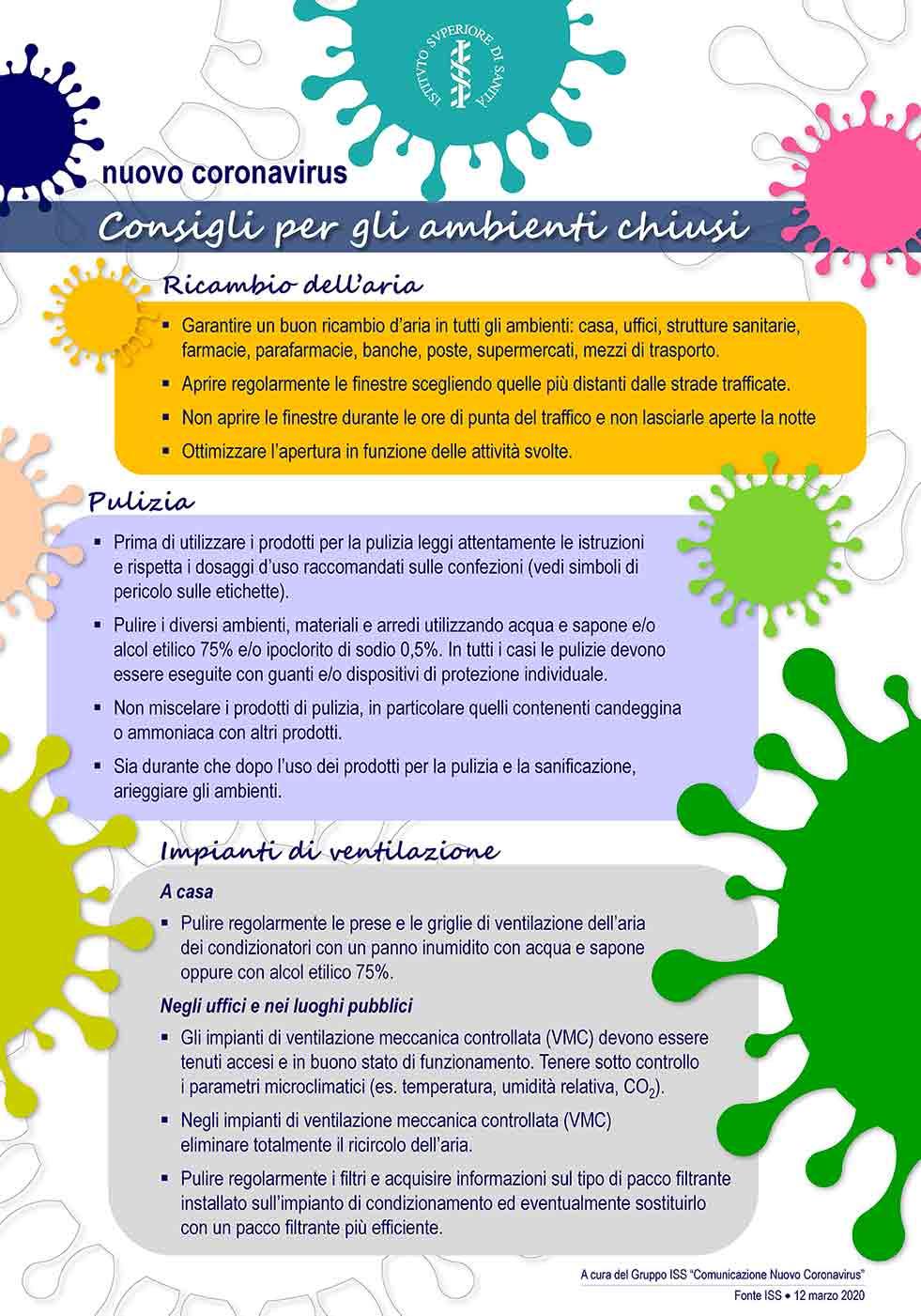 """Infografica a cura del Gruppo ISS """"Comunicazione Nuovo Coronavirus"""""""