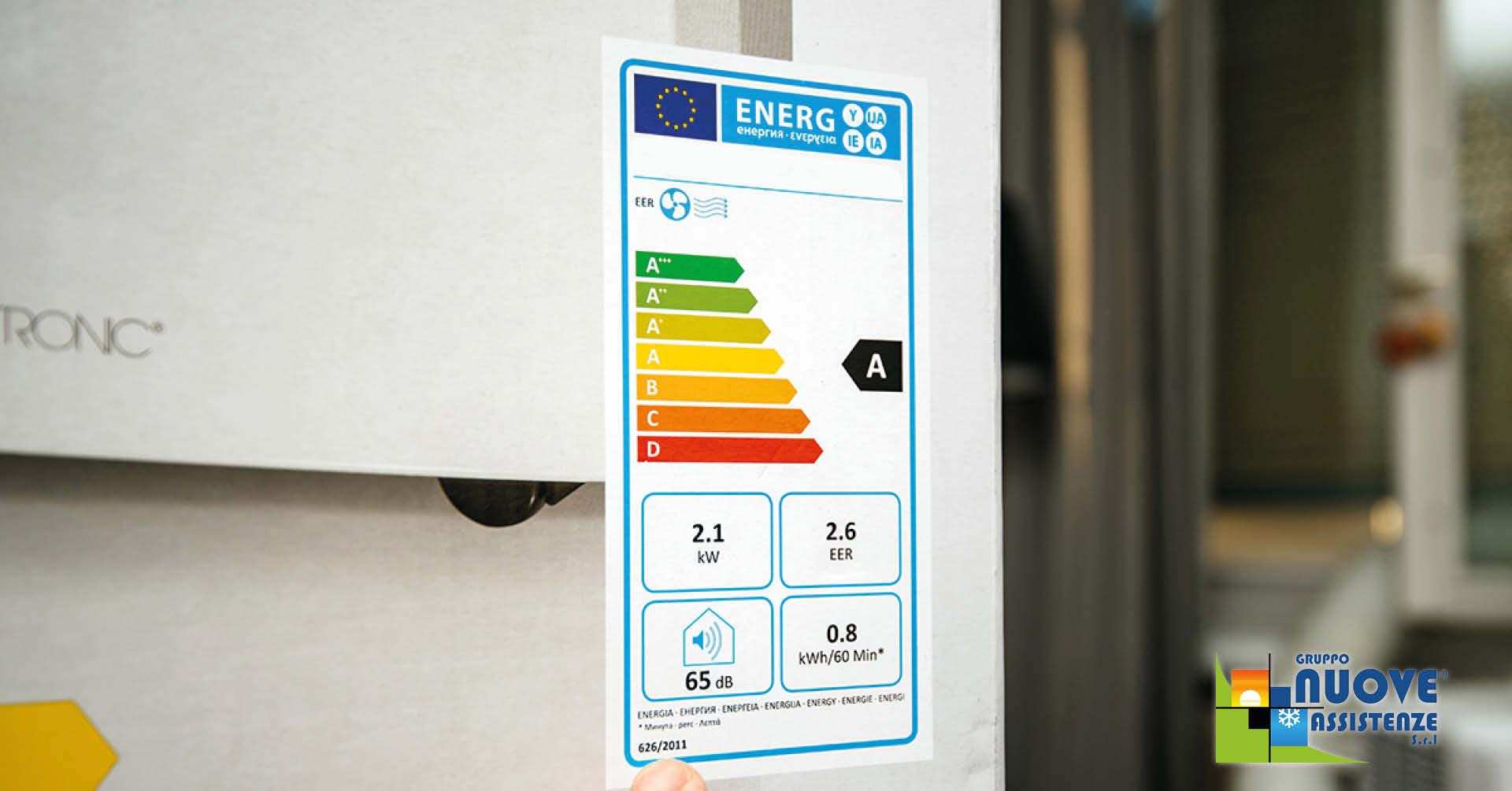 quanto consuma un climatizzatore?